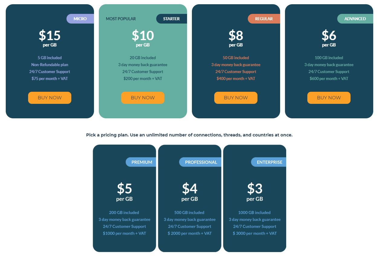 Smartproxy Pricing Plan