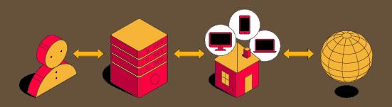 residential proxies scheme